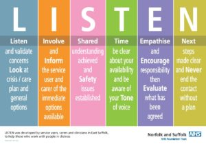 Supporting the LISTEN campaign with all those working with people in distress